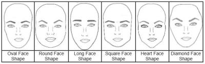 Brow shape by face shape